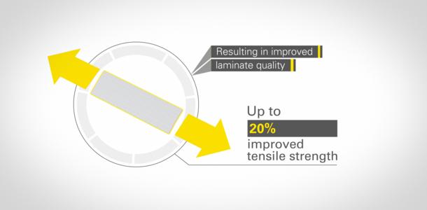 More tensile strength